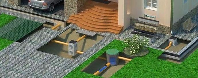 Устройство ливневки вокруг дома своими силами