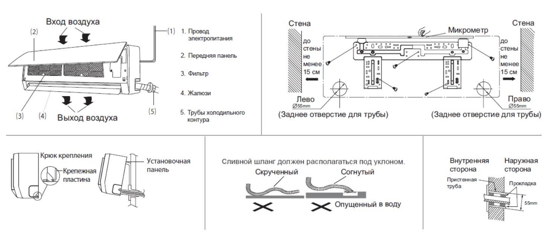 Схема и устройство внутреннего блока кондиционера: вентилятор, крыльчатка, разборка, плата
