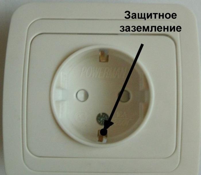 Заземление розетки в квартире и частном доме — пошаговая инструкция