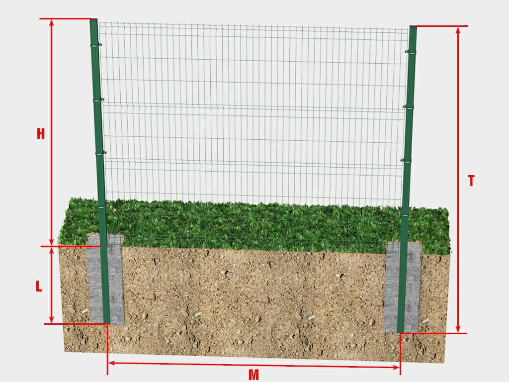 Как самостоятельно установить ограждение из оцинкованной сетки