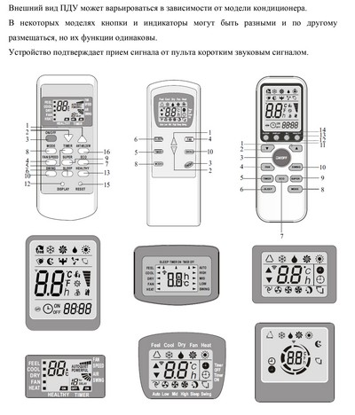 Обзор кондиционеров Fujitsu General: коды ошибок, канальные и настенные модели