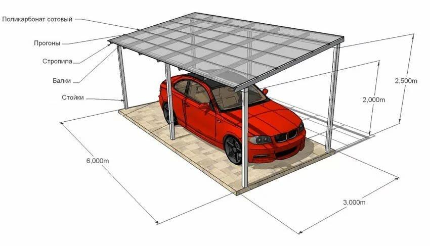 Делаем навес для авто из дерева, поликорбоната