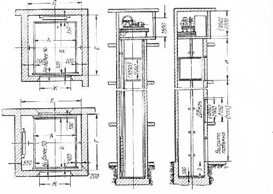 Проектирование и схема вентиляции лифтовых и угольных шахт
