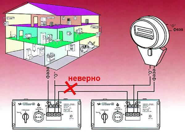 Подключение стабилизатора напряжения в частном доме