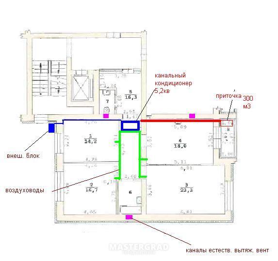 Кондиционеры в квартиру: как подобрать и правильно установить