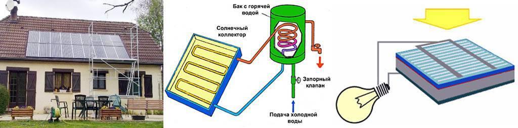 Какую альтернативную электрику можно использовать в частных домах