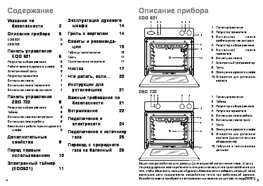 Подробные характеристики камина Электролюкс