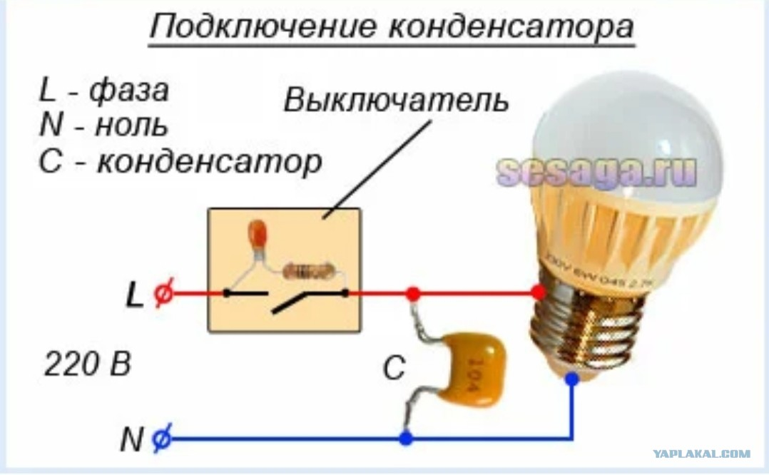 Почему моргает светодиодная лампочка — устранение мерцания