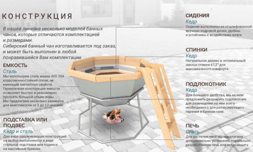 Как сделать чан для бани своими руками — пошаговая инструкция