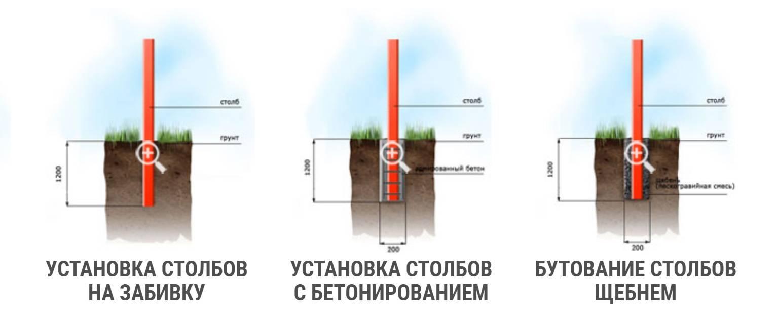 Правила вкапывания столбов для забора из дерева