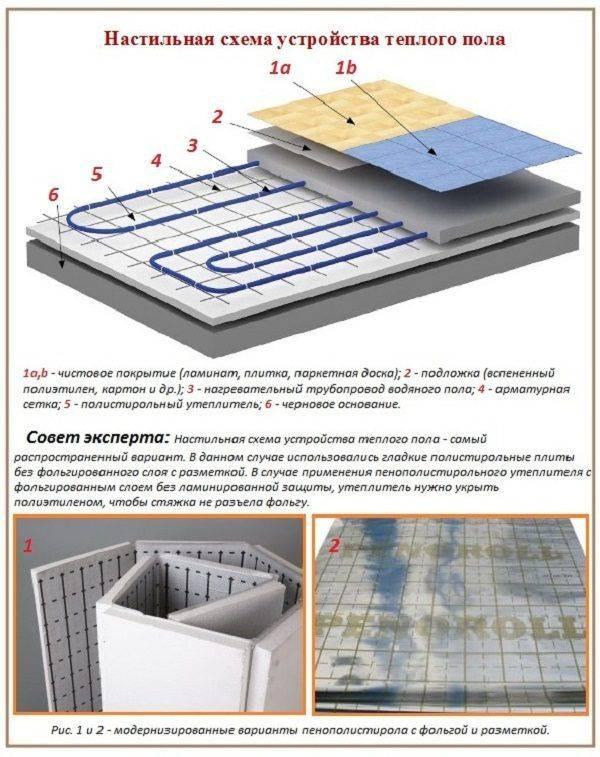 Как сделать водяной теплый пол