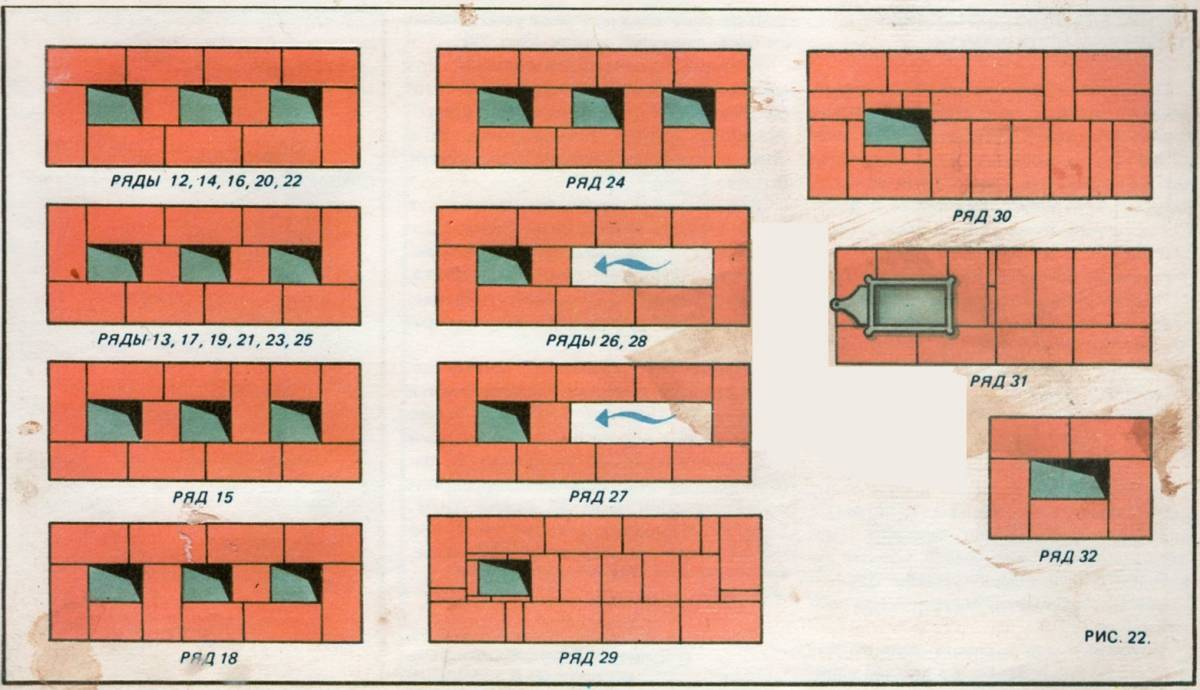 Схемы и инструкции по кладке вентканала из кирпича