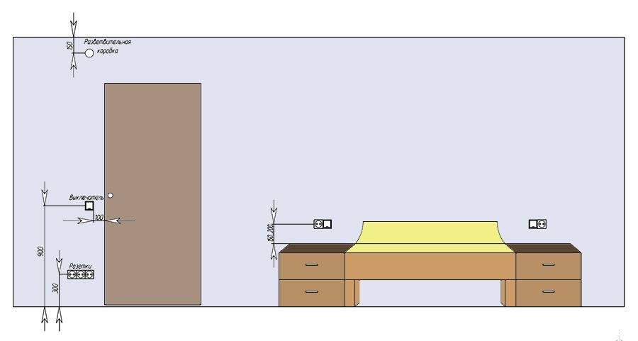 Высота установки бра