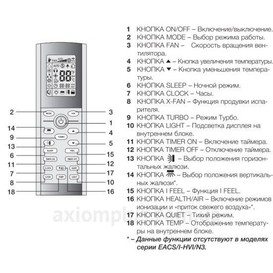 Обзор напольных и других моделей кондиционеров ELECTROLUX, пульты управления и инструкции к ним