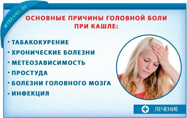 Кондиционеры и здоровье: кашель и другие заболевания при использовании кондиционеров