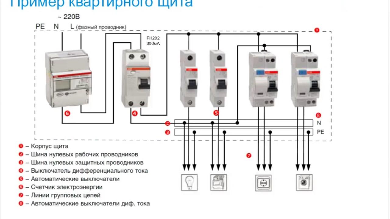 Принцип работы и схема подключения УЗО в трехфазной сети