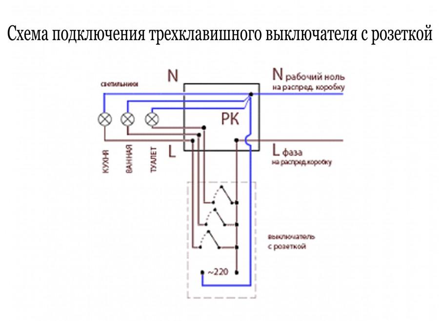 Как подключить трехклавишный выключатель с розеткой в одном корпусе