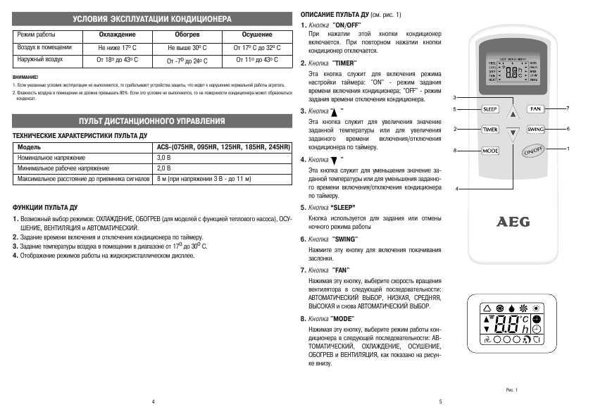 Обзор кондиционеров AEG: коды ошибок, сравнение мобильных напольных моделей