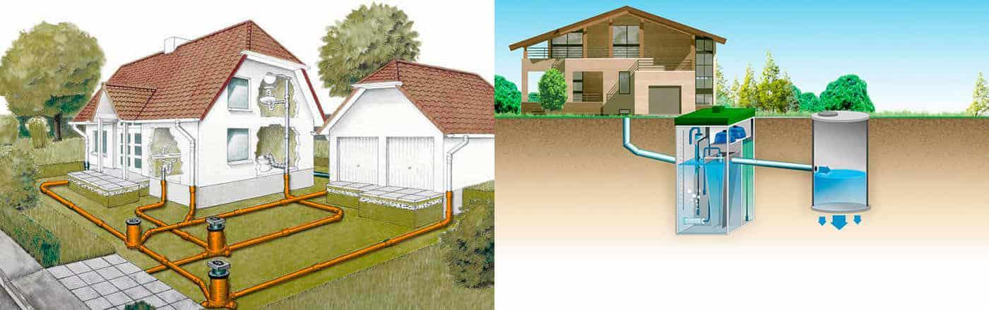 Как сделать отвод воды от частного дома своими руками