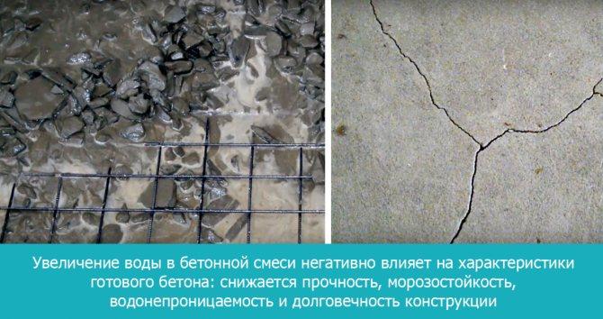 Сколько добавлять жидкого стекла в бетон для гидроизоляции