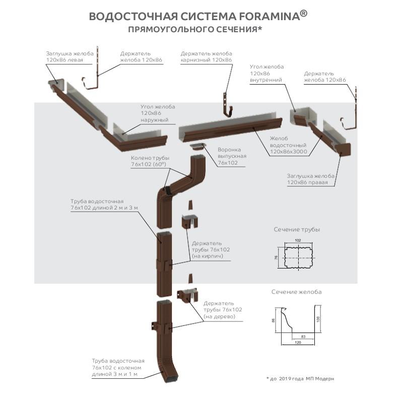"""Сборка водосточной системы """"Металл Профиль"""""""