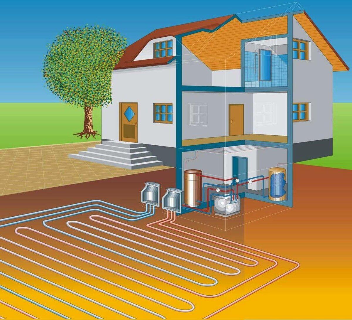 Обзор видов альтернативного отопления частного дома и рекомендации по самостоятельному изготовлению и подбору компонентов