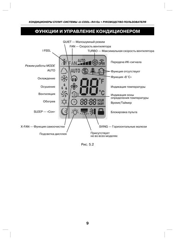 Обзор кондиционеров FujiElectric: коды ошибок, сравнение инверторных канальных, кассетных и напольно-потолочных моделей