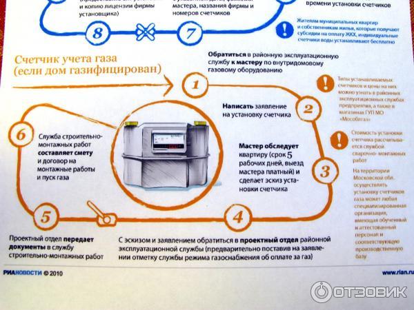 Как можно поменять газовый счетчик в частном доме и в квартире