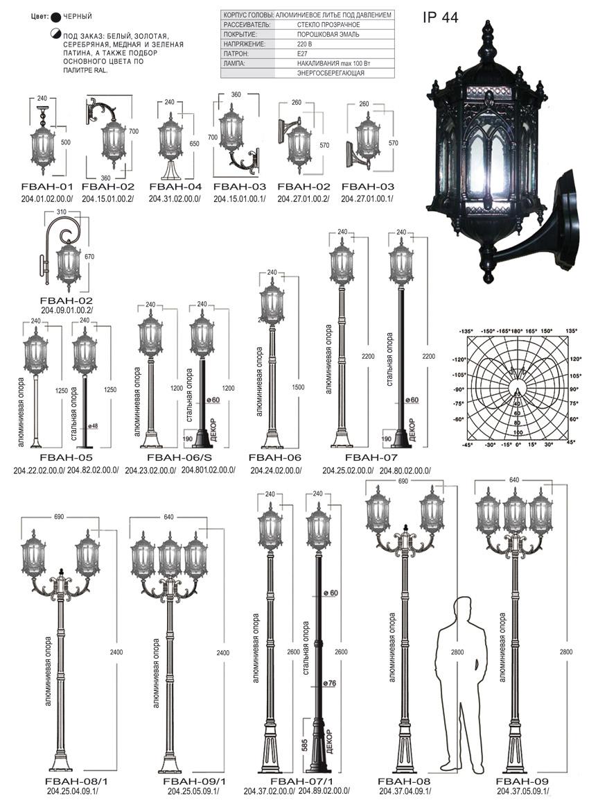 Виды фонарей для наружного уличного освещения