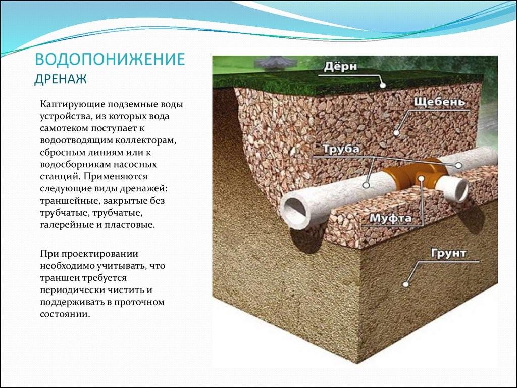 Основные критерии выбора дренажных труб для отвода грунтовых вод