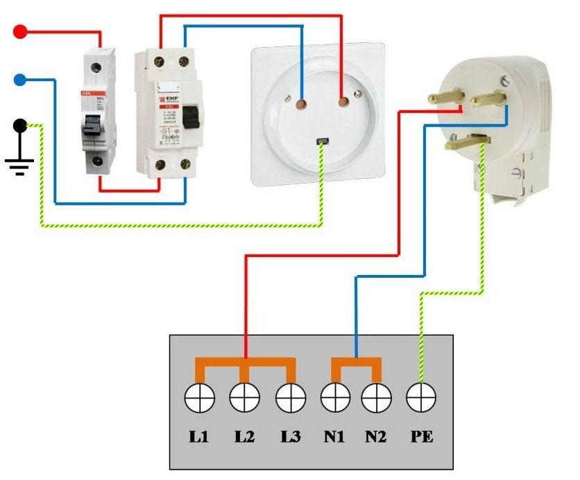 Способы, как отказаться от газа в многоквартирном доме