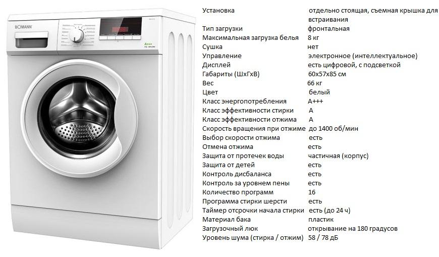Какому бренду стиральных машин лучше доверять: делаем выбор между стиральной машиной LG и Samsung