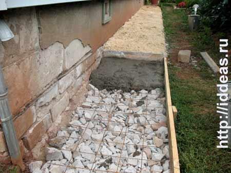 Как сделать опалубку по окружности дома своими руками