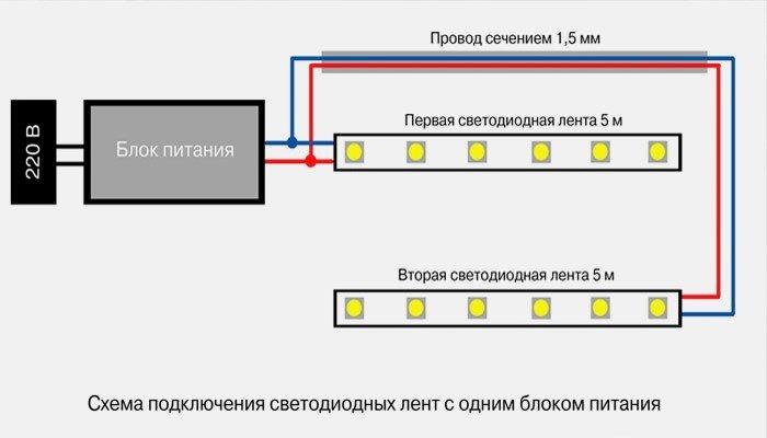 Как выбрать и установить источник питания для светодиодной ленты