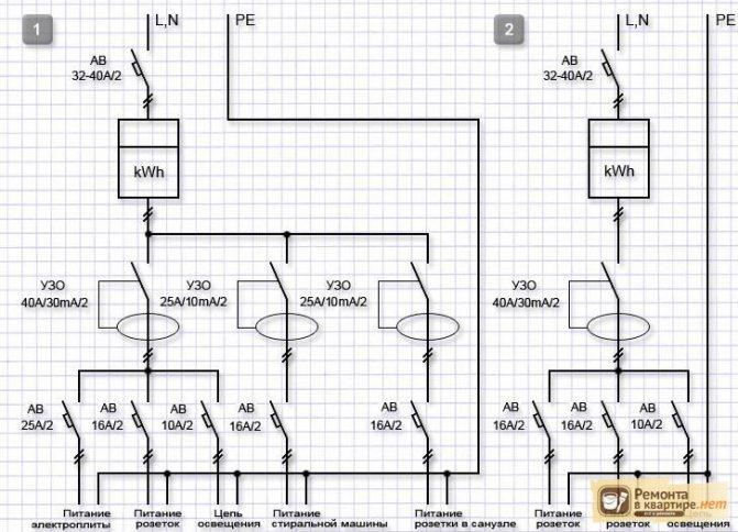 Проектирование схемы трехфазного электроснабжения для частного дома на 15 кВт