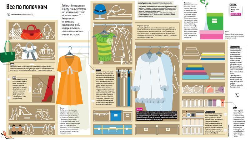 Как разобрать и правильно сложить вещи в гардеробе: наводим порядок и избавляемся от лишнего
