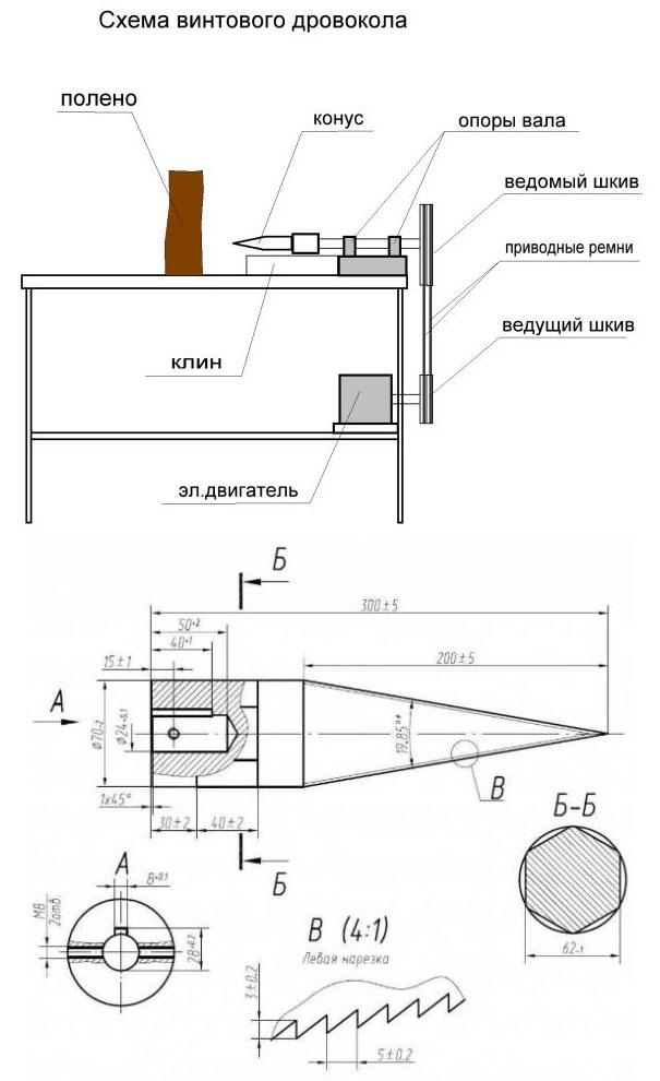 Дровокол своими руками: чертежи и фото инструкции
