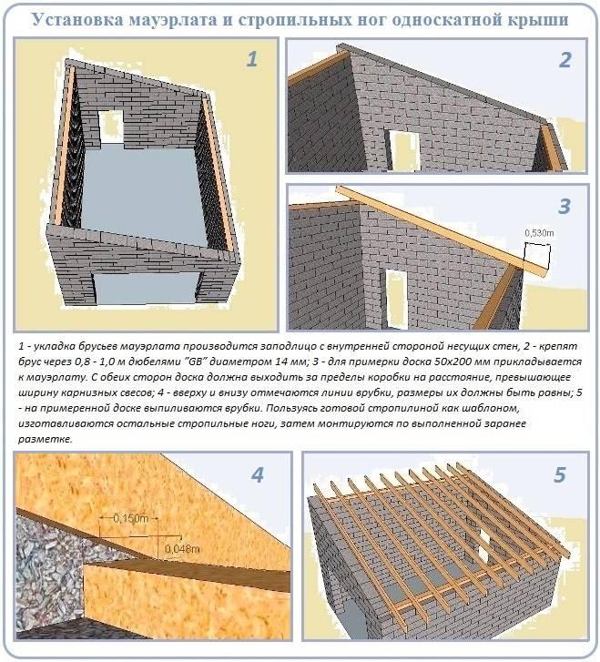 Как сделать односкатную крышу