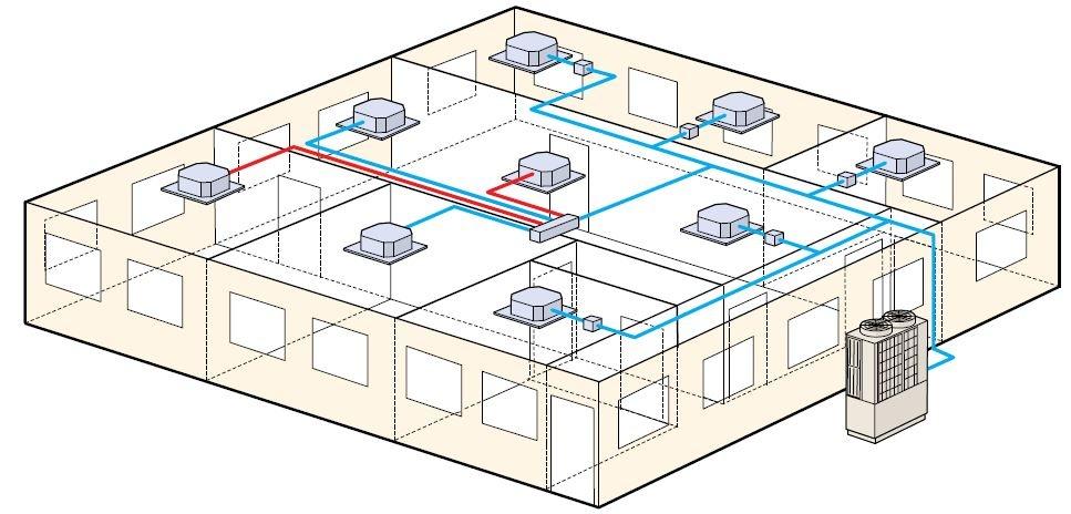 Что такое мультизональные системы кондиционирования