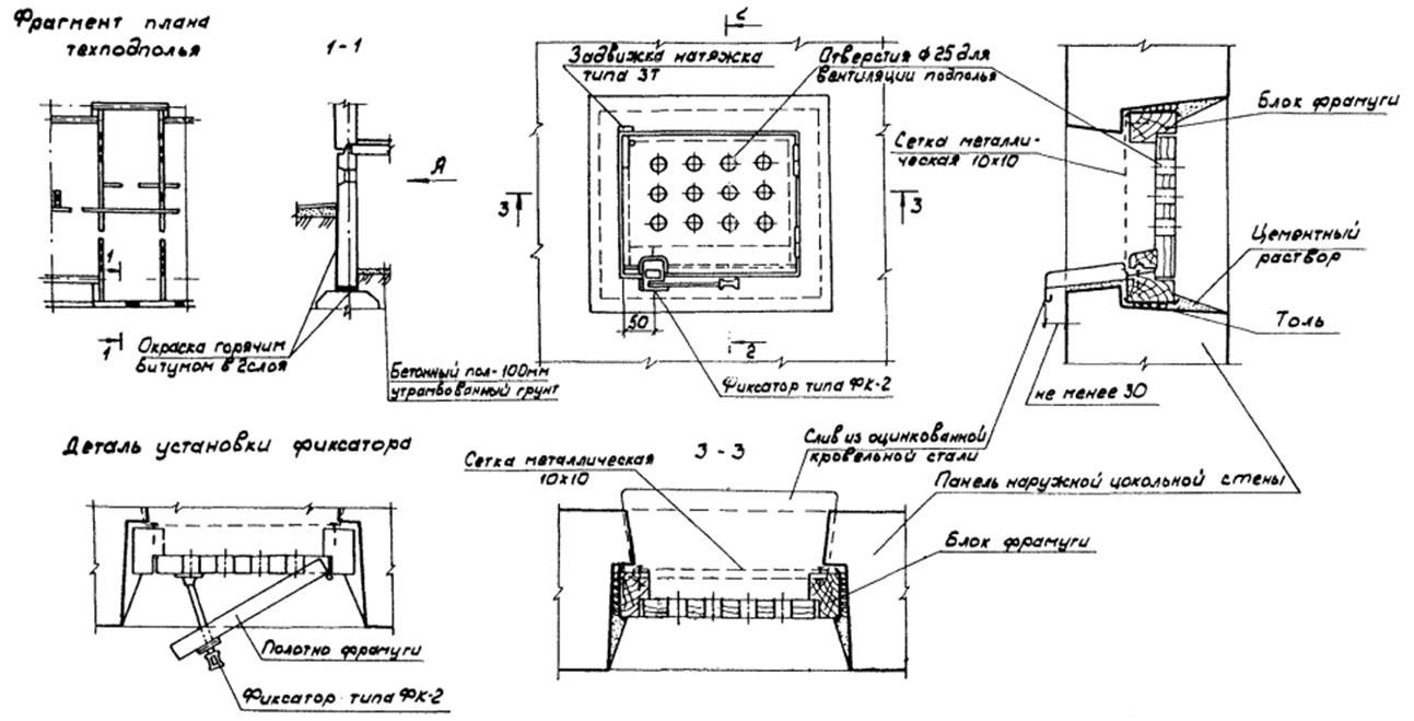 Продухи (отдушины) для вентиляции фундамента — нужны или нет?
