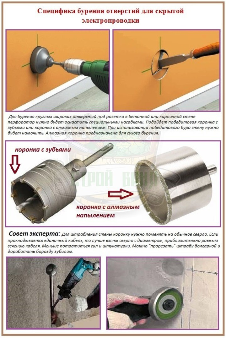 Как выбрать подрозетники для бетонных стен — особенности и размеры