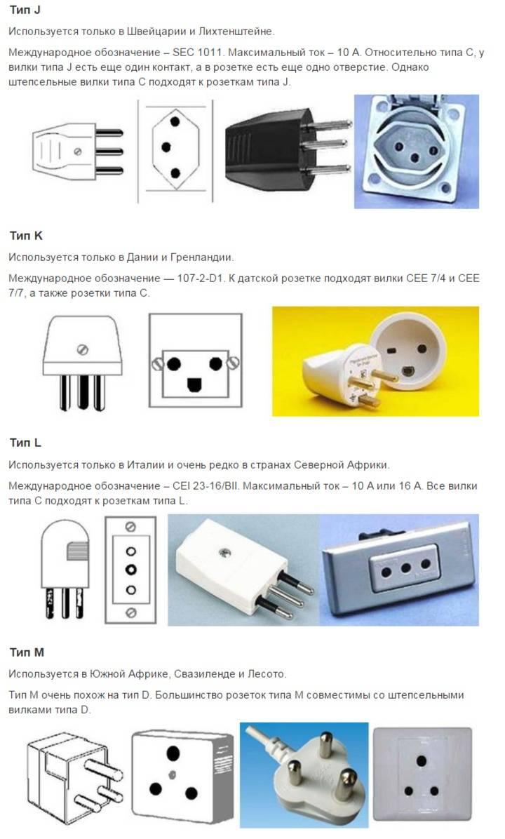 Устройство и разновидности электрических розеток