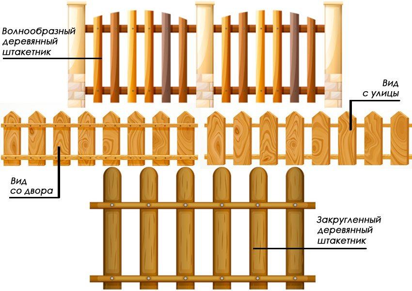 Деревянный забор своими руками: пошагово делаем красивый деревянный забор