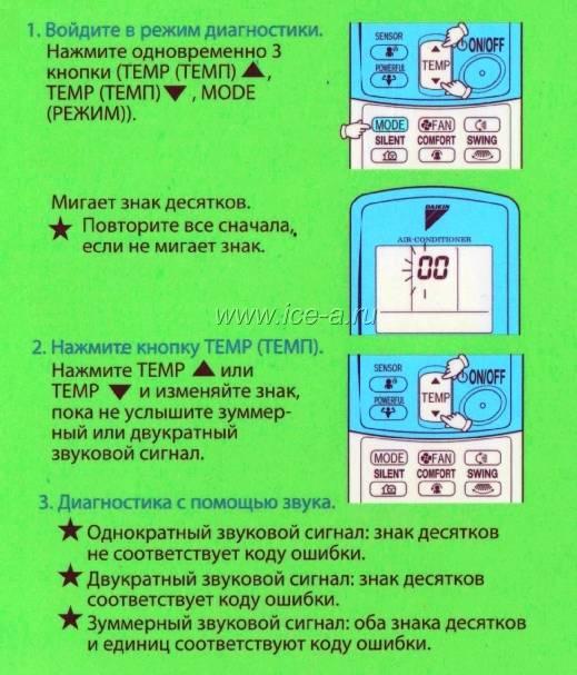 Расшифровка и инструкции по устранению ошибок кондиционеров Dantex