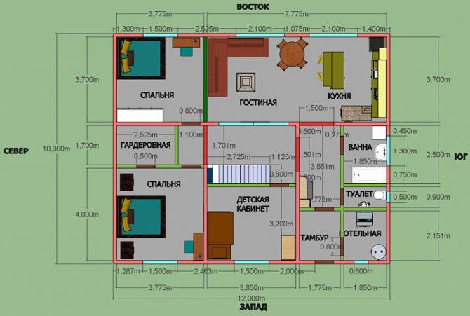 Планировка одноэтажного дома: фото дизайнов проектов одноэтажных домов с планировкой