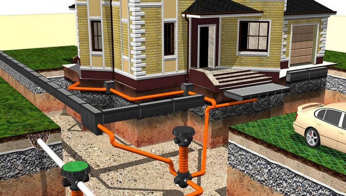 Строительство ливневой канализации на участке