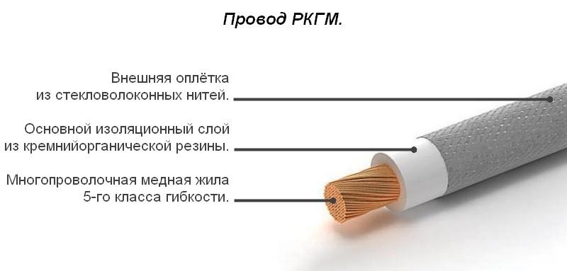 В чем разница между проводом и кабелем — по ПУЭ