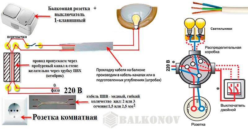 Как сделать проводку на лоджии своими руками