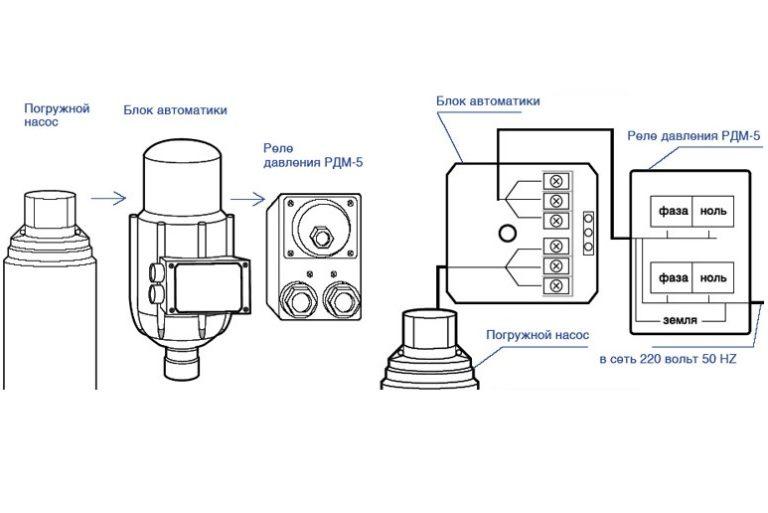 Как установить и подключить автоматику на скважину