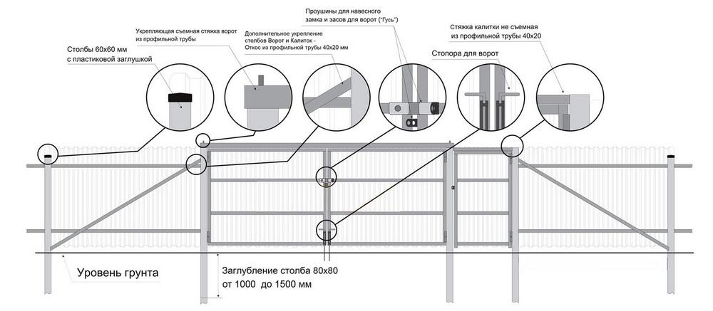 Сварка ворот из профильных труб своими руками — порядок действий